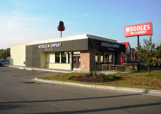 retail investment property for sale